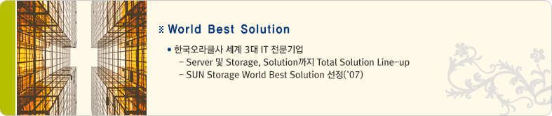 World Best Solution