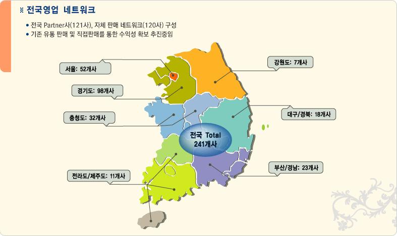 전국영업 네트워크